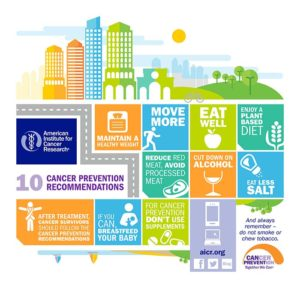 cancer prevention recommendations