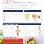 An excerpt from the Food Reference Guide from the report