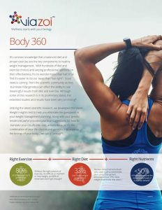 An excerpt from the Body 360 report